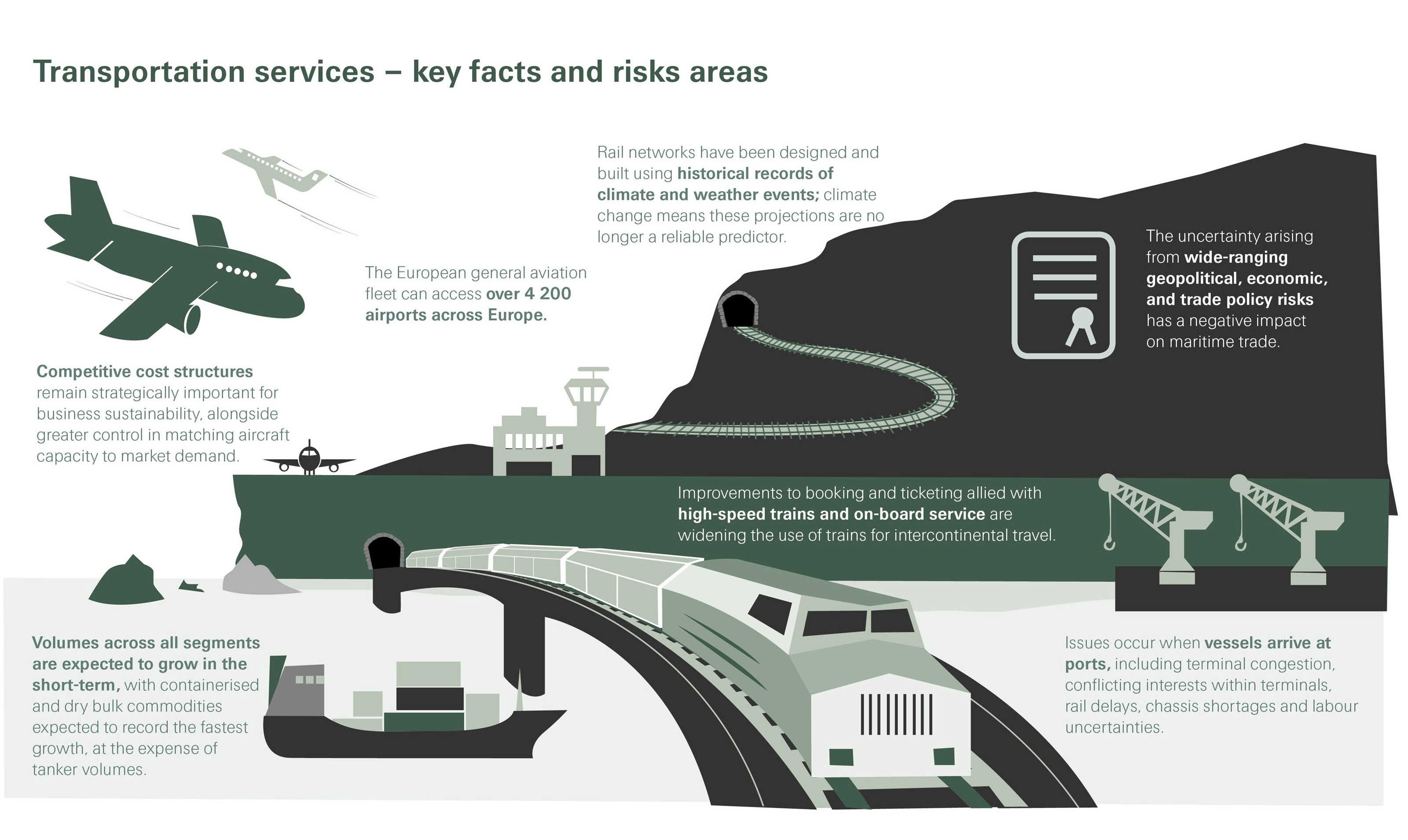 Industry focus: Transportation | Swiss Re